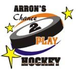 Chance 2 Play
